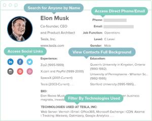 Data Enrichment Technology | UpLead