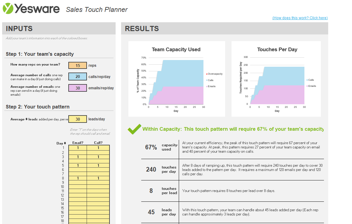 sales goal template
