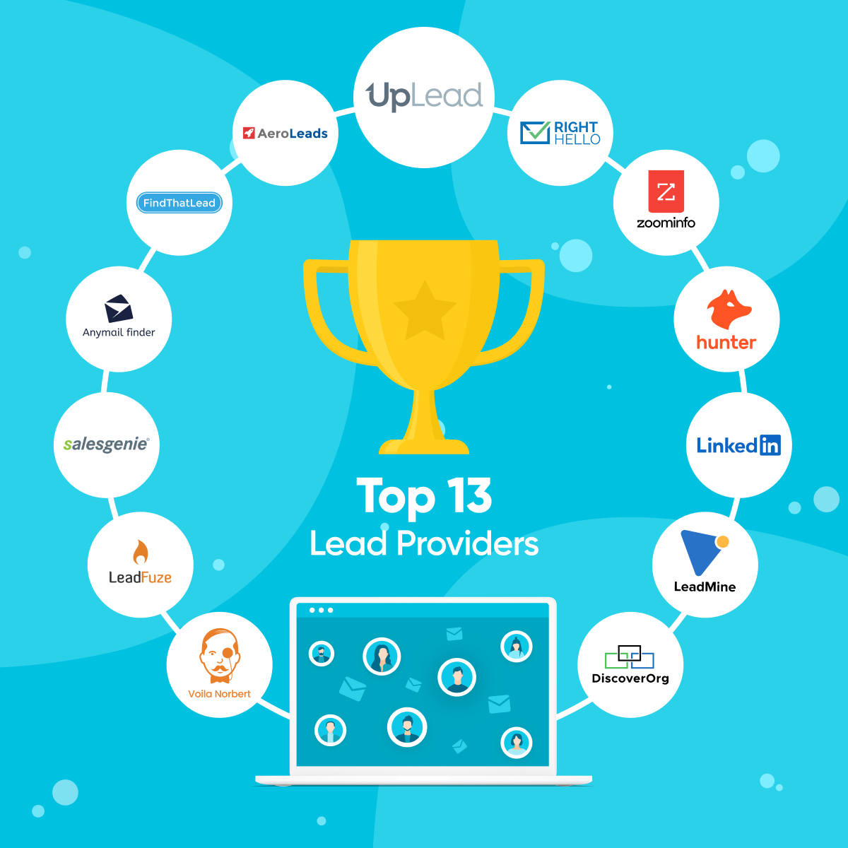 best lead providers
