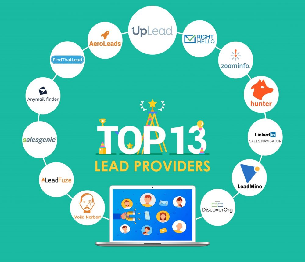 TOP 13 Lead Providers
