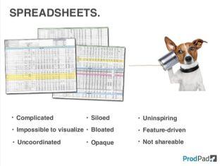 Spredsheets