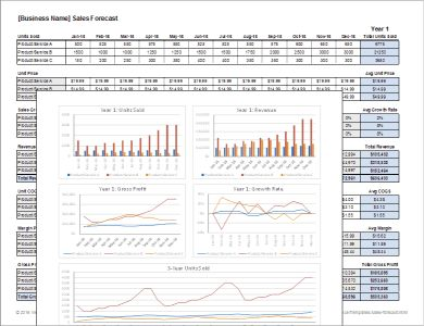 Sales Forecast Template for Excel by Vertex42