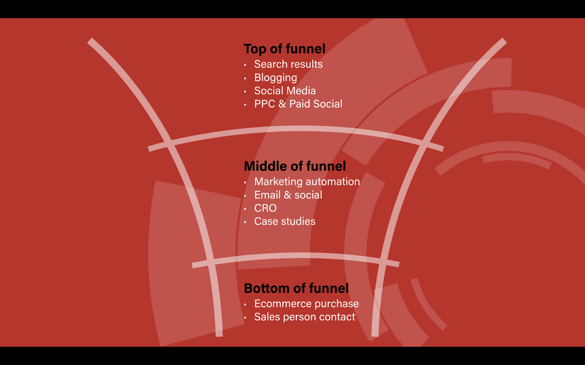 Funnel Thinking