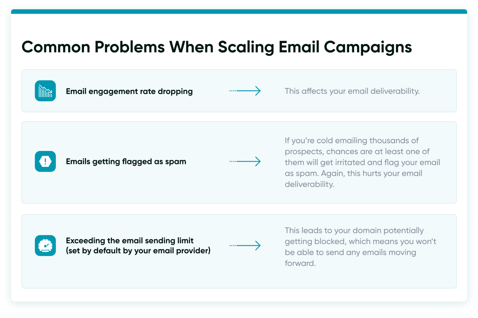 Setting up a Second Domain for Your Cold Emails