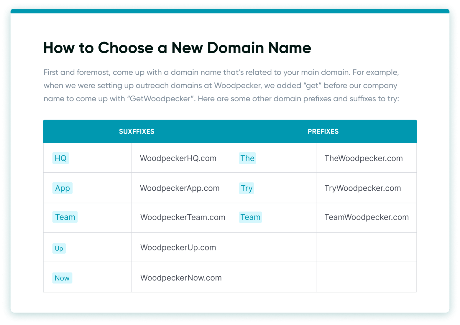 Brainstorm a new domain name