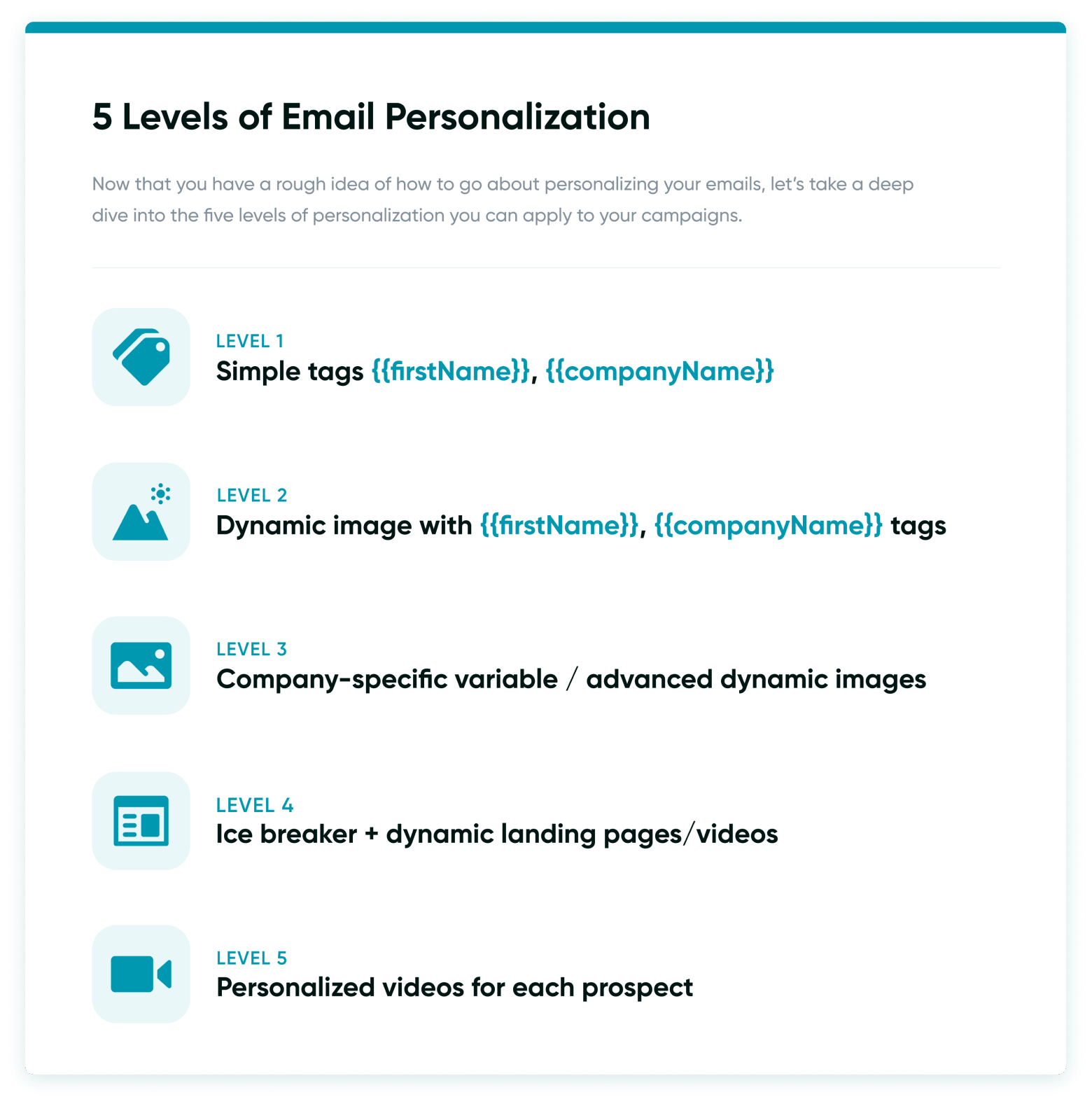 five levels of personalization