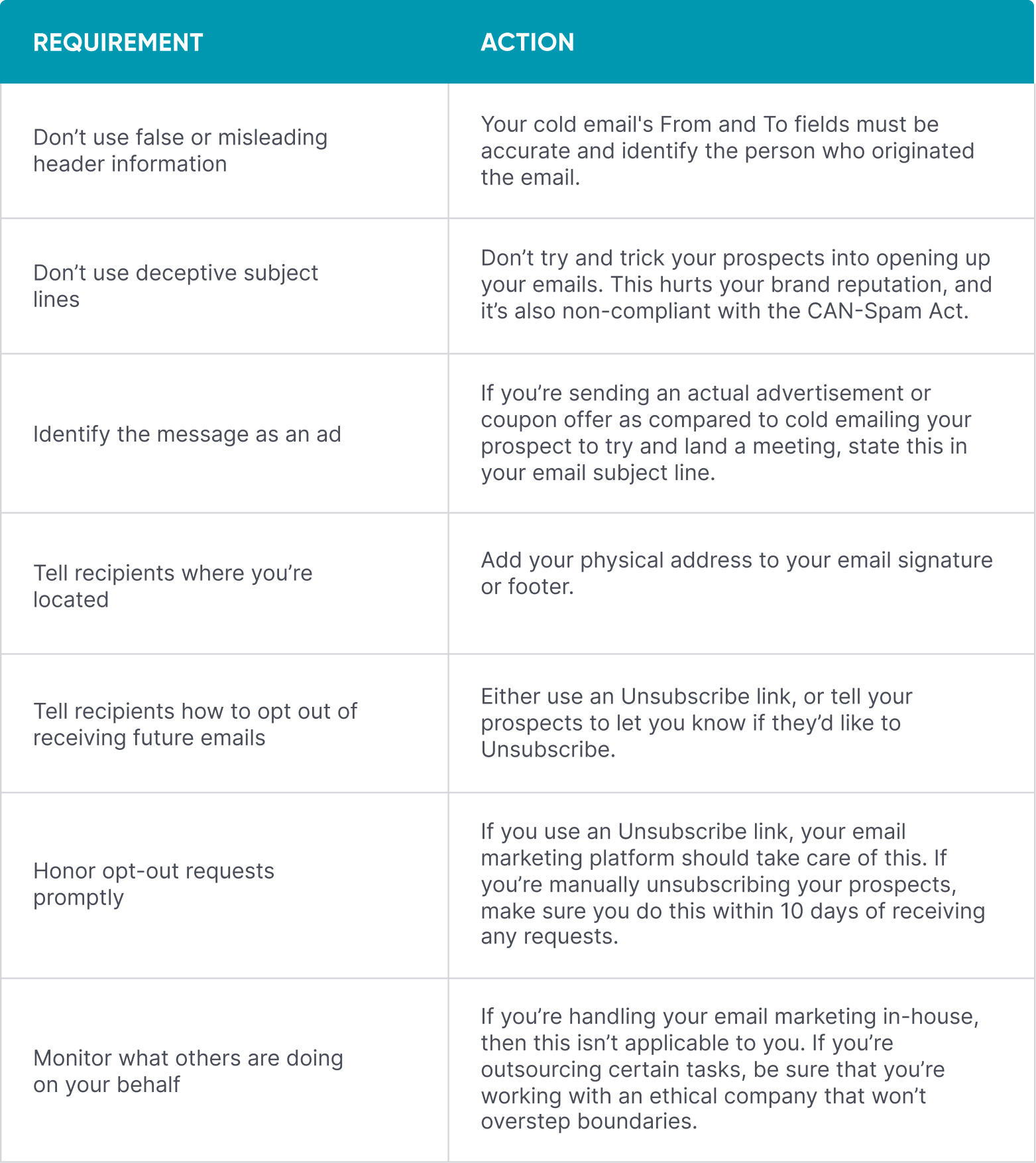 requirements, in the context of cold emails