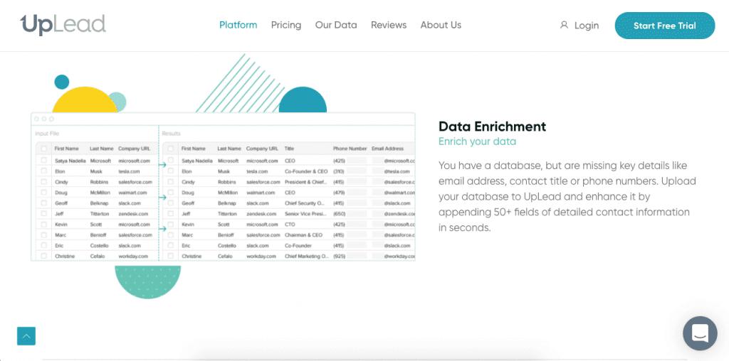 UpLead for Data Enrichment to Improve Lead Scoring Data