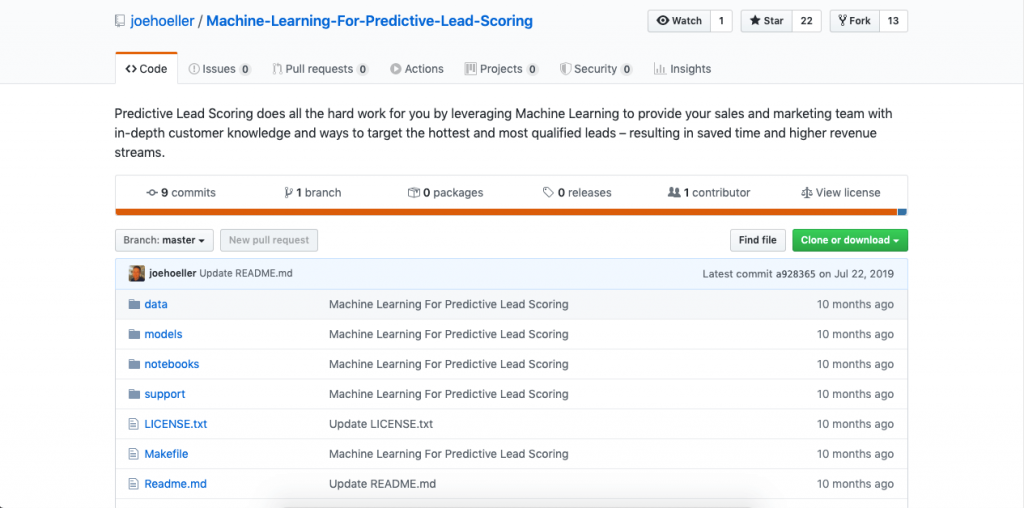 Machine Learning for Predictive Lead Scoring by joehoeller