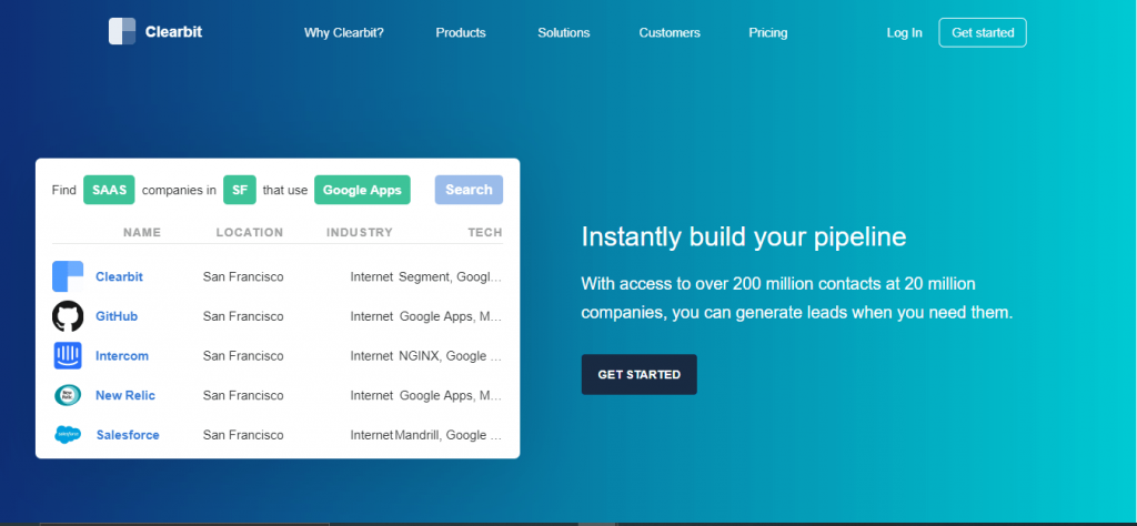 Clearbit lets you find leads that fit with your user persona, so you can send the right cold emails to.